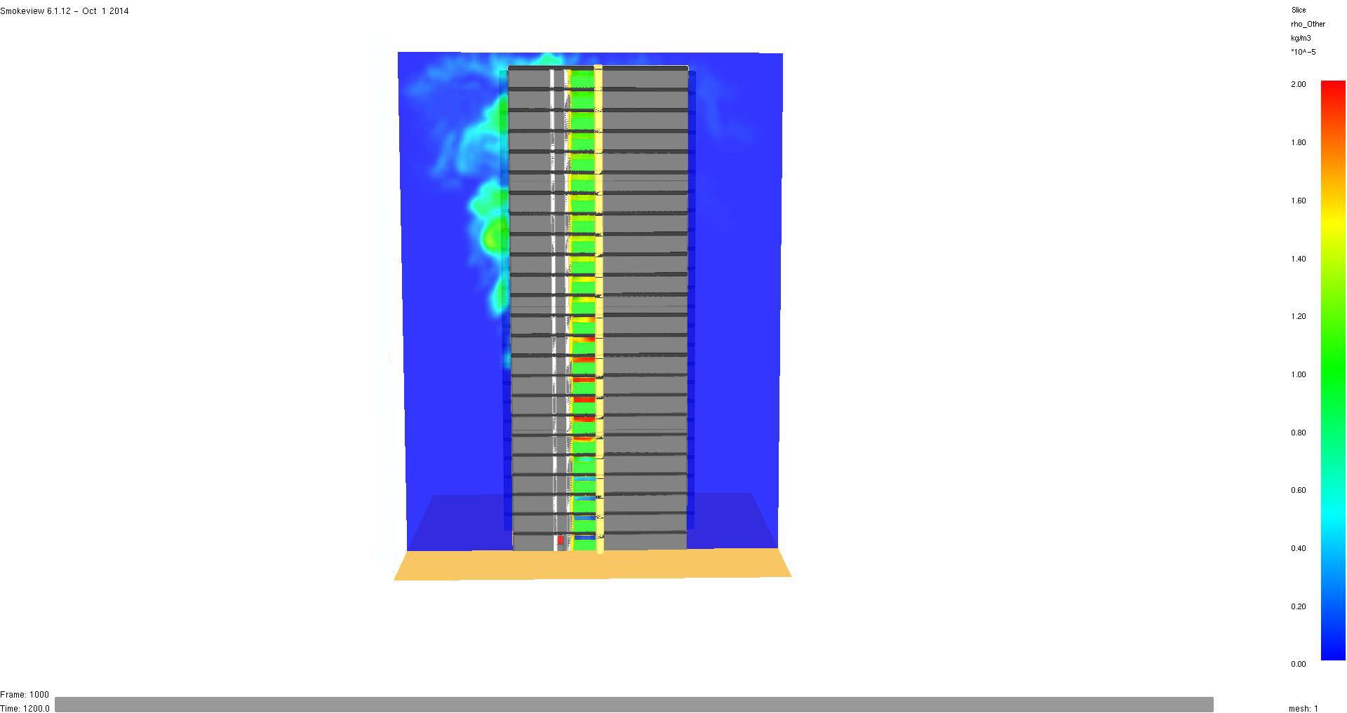 Требования к незадымляемым лестничным клеткам